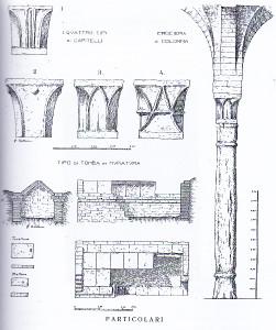 Figura 4: Particolari. I quattro tipi di capitelli descritti Balducci e assonometrie delle tombe attorno alla cripta. Pubblicata da Balducci, 1935.